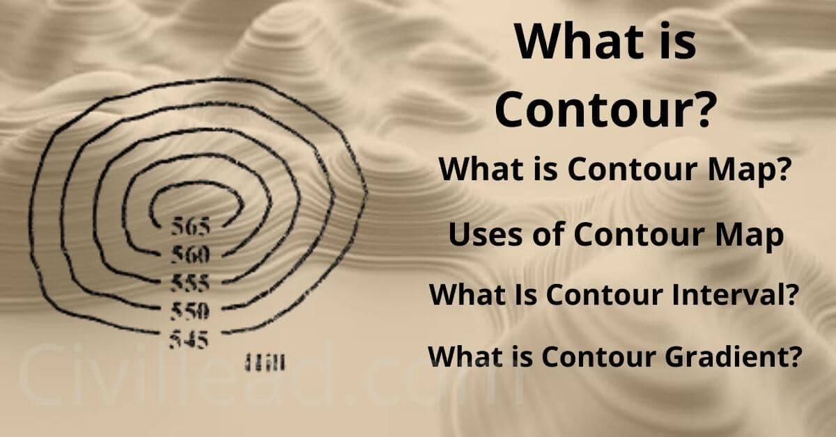 What is Contour?