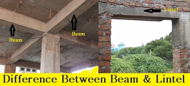 Beam VS Lintel - Difference Between Beam And Lintel