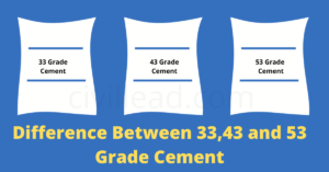 Difference Between 33, 43 and 53 Grade Cement