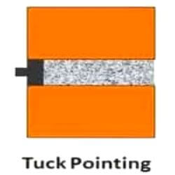 What is Pointing? Types of Pointing,  Purpose, Method