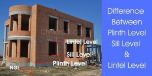 Difference Between Plinth Level, Sill Level & Lintel Level Civil Lead