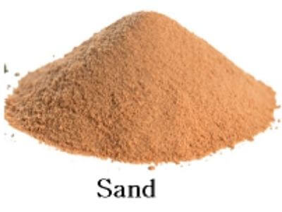 Density of Cement, Sand and Aggregate