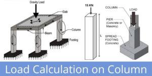 Load calculation on column
