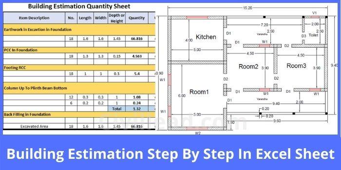 Building estimate in excel