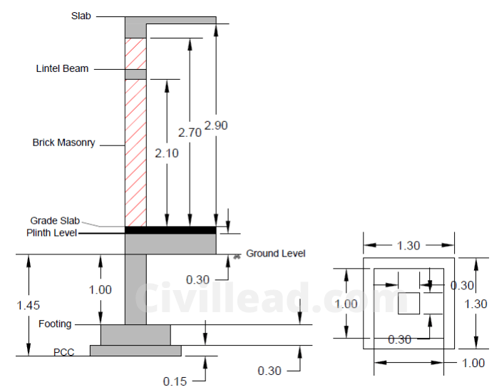 Building Estimate