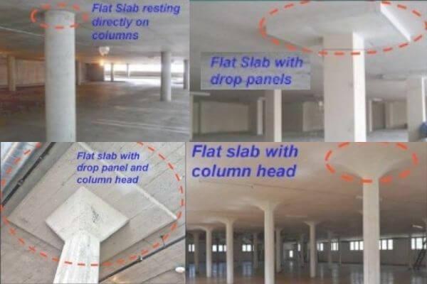 flat slab