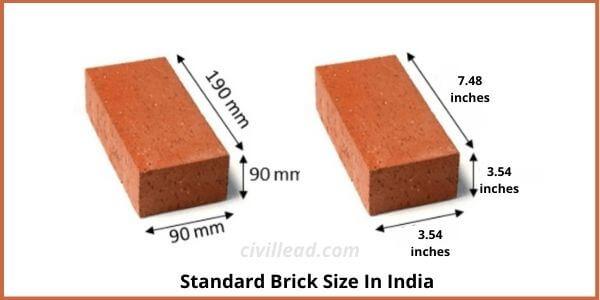 Standard Brick Size
